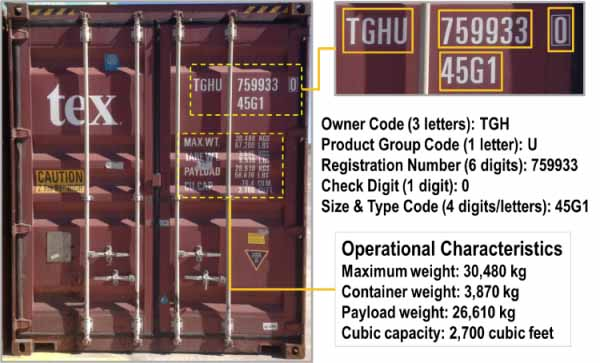 china shipping container tracking